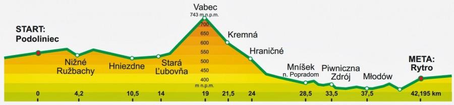 viegrad runforest blog